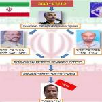 Shabak Nabs Alleged Iranian Spy–Surprise!–Same Day Bibi Leaves for UN to Skewer Iran