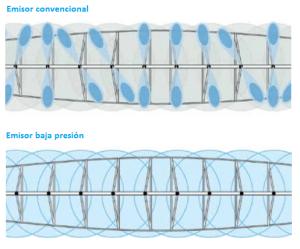 Imagen emisor baja presion
