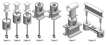 Industrial Pipe Support Types and Their Selection Criteria