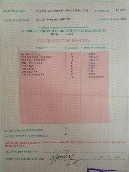 SSSCE results in 2003