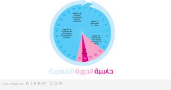 حاسبة جدول الدورة الشهرية