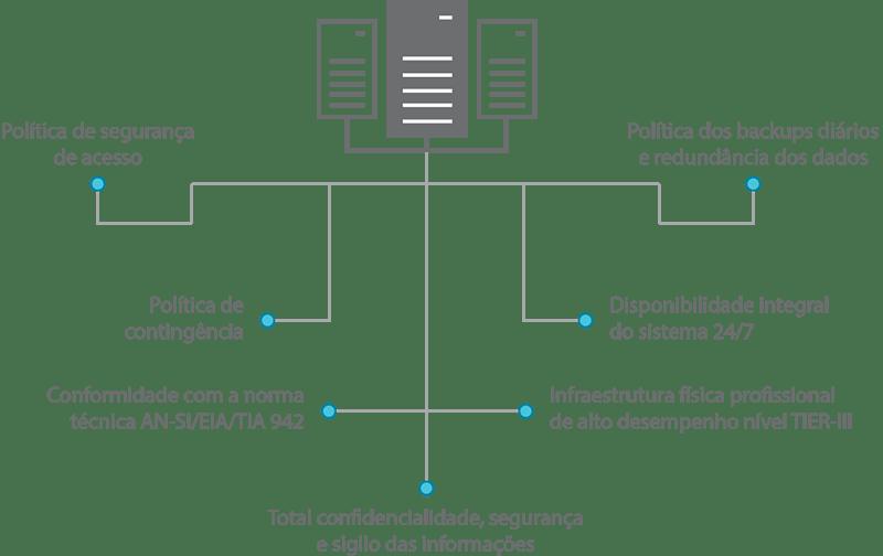PNG_Datacenter_Grande