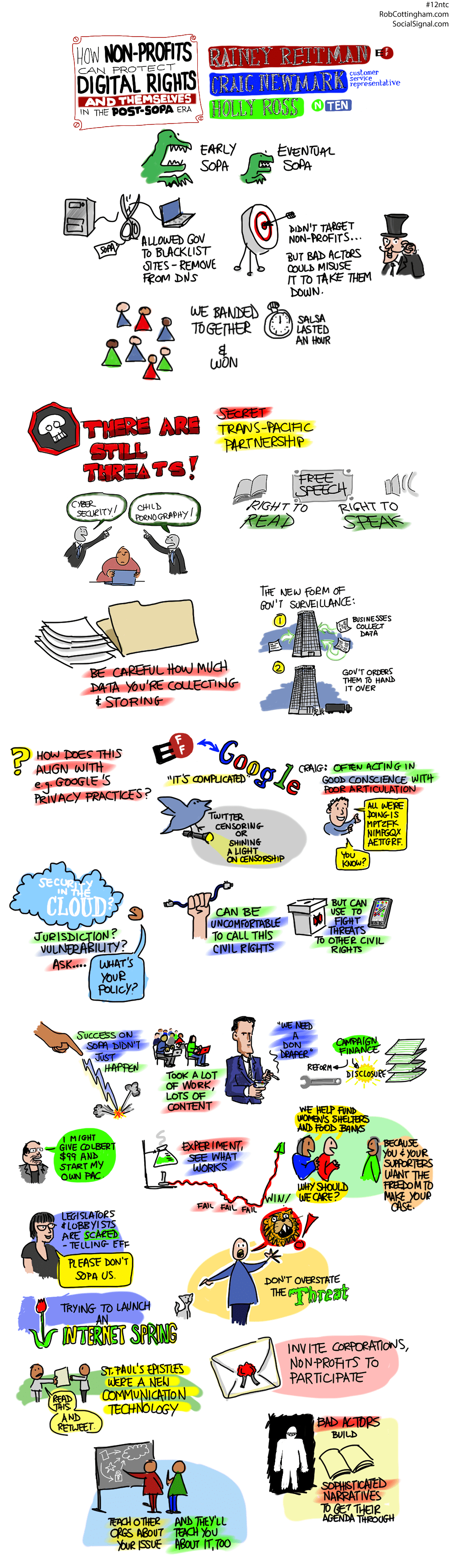 Notes from a session on digital activism