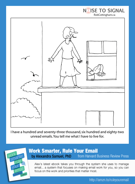 Sharable Work Smarter, Rule Your Email cartoon