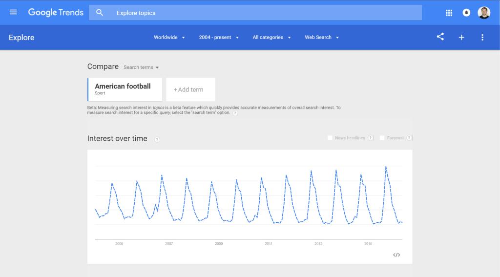 Football Trends