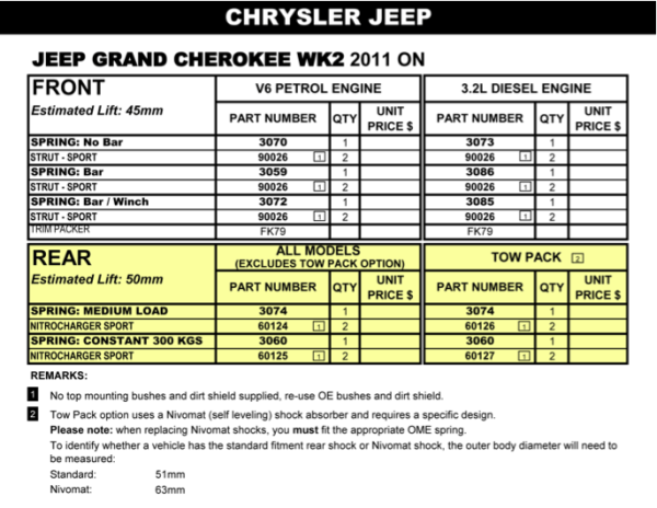 WK2 Grand Cherokee ARB spreadsheet 600x464 New Old Man Emu Suspension for Jeep Grand Cherokee WK2 (2011 & On)