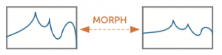 simple-morph