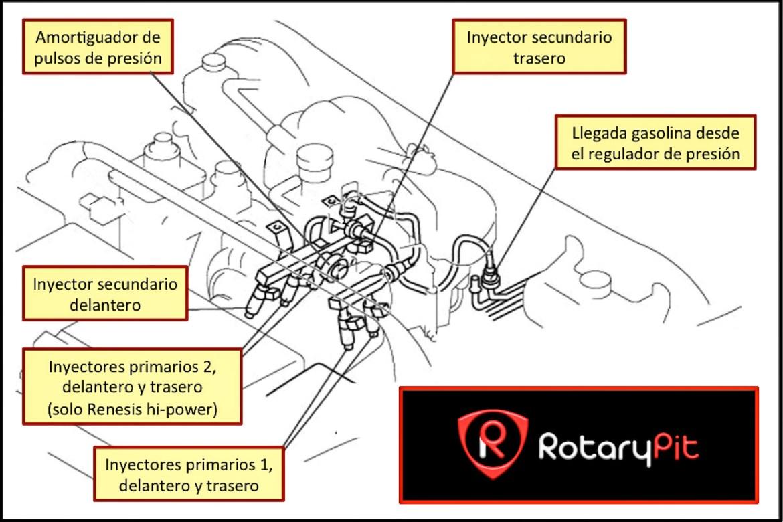 Disposición inyectores gasolina RX8 jird20 RotaryPit