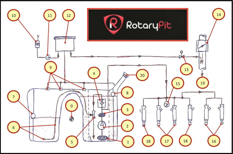Esquema PID combustible RX8 jird20 RotaryPit