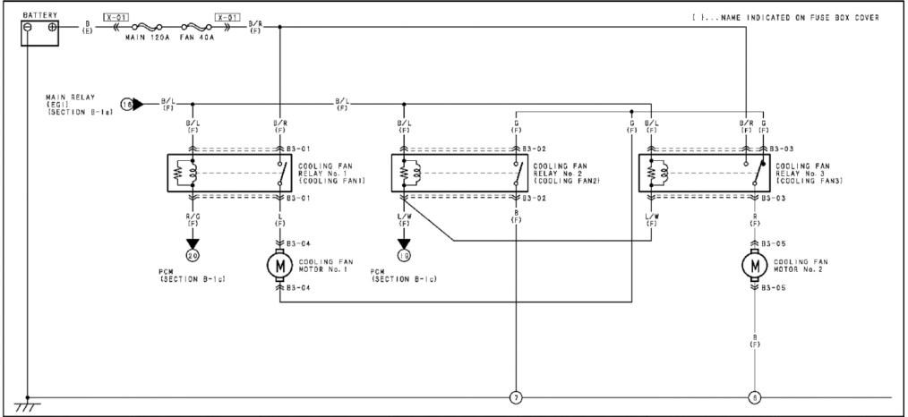 esquema eléctrico electroventiladores RX8 jird20 RotaryPit