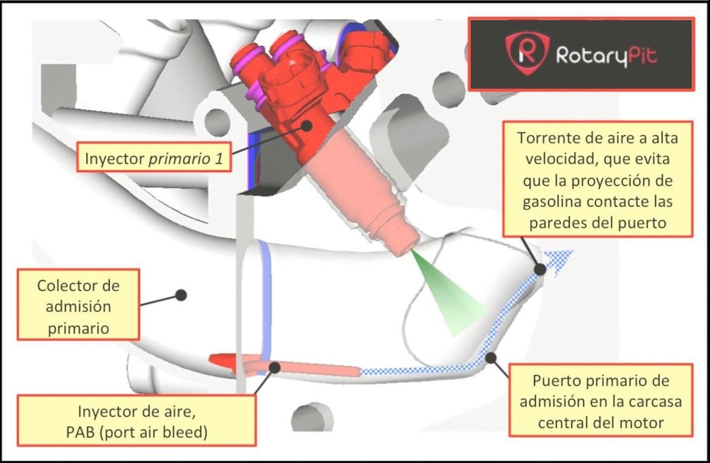 Inyectores primarios 1 RX8 RotaryPit jird20