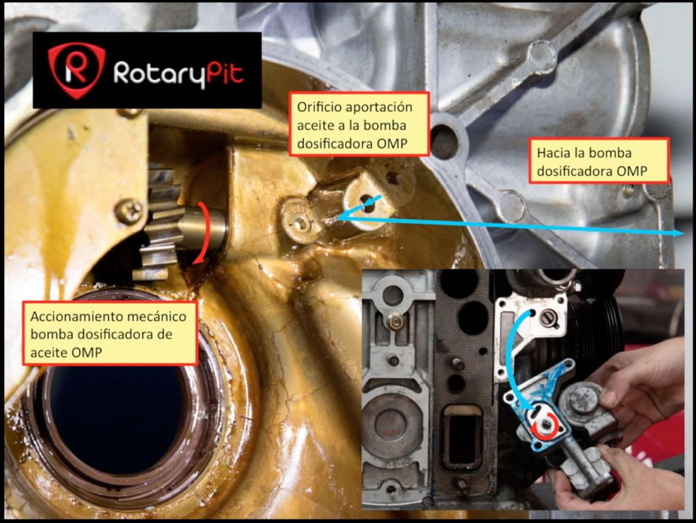 Orificio aportación aceite motor a OMP RX8 jird20 RotaryPit