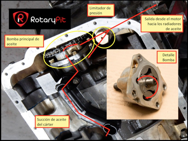 Succión bomba y limitador de presión aceite RX8 jird20 RotaryPit