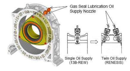 2 inyectores aceite en renesis vs 1 inyector en 13B-REW