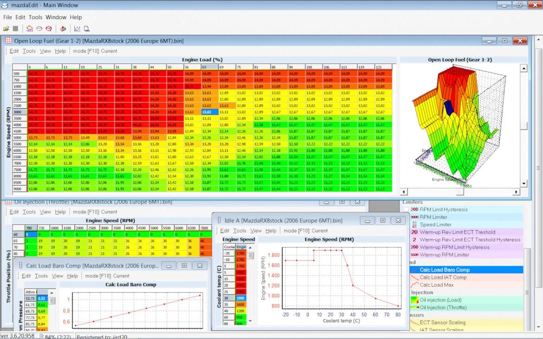 MazdaEdit reprogramación centralita RX8 jird20 RotaryPit