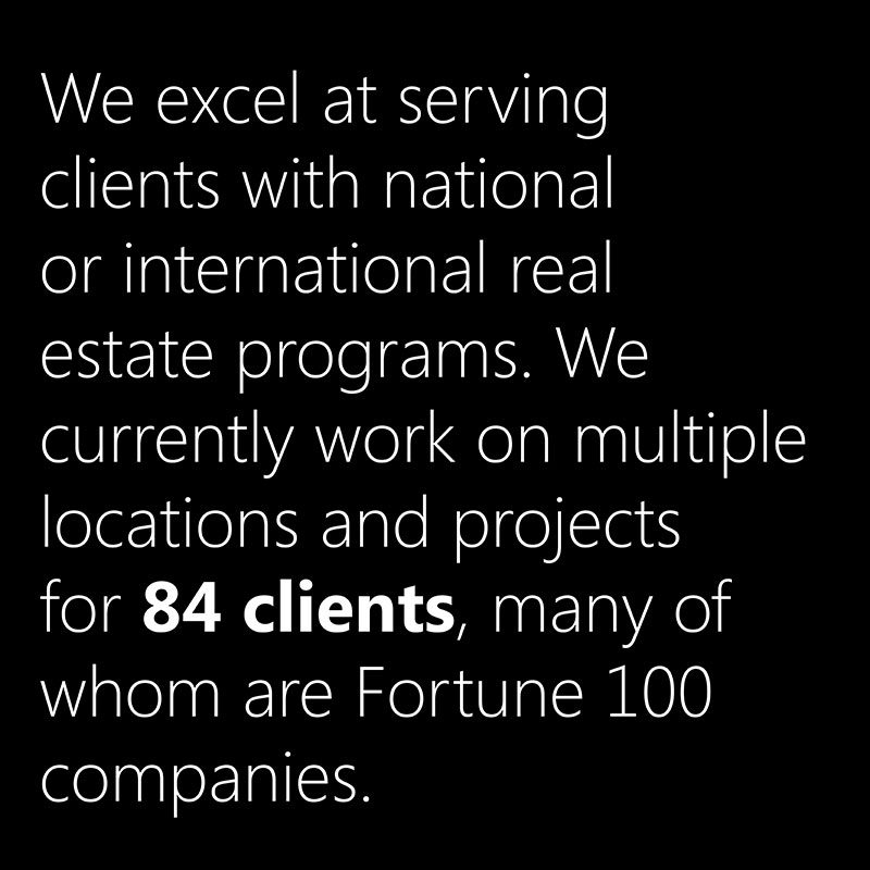 We excel at serving clients with national or international real estate programs. We currently work on multiple locations and projects for 84 clients, many of whom are Fortune 100 companies.