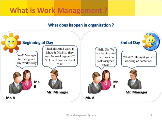 Sistem Manajemen Tugas