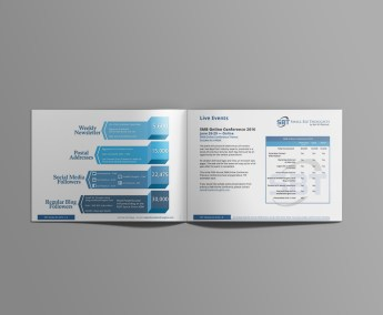 Small Biz Thoughts media kit page layout design