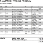 half-marathon training