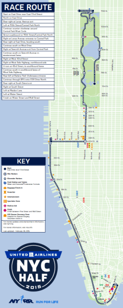 Guide to the United Airlines NYC Half 2015