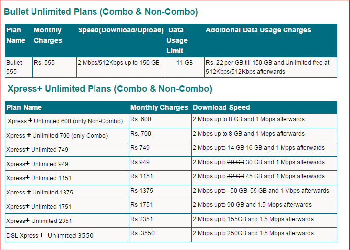 MTNL Broadband Plans 2016 - MTNL Mumbai Broadband Plans 2016
