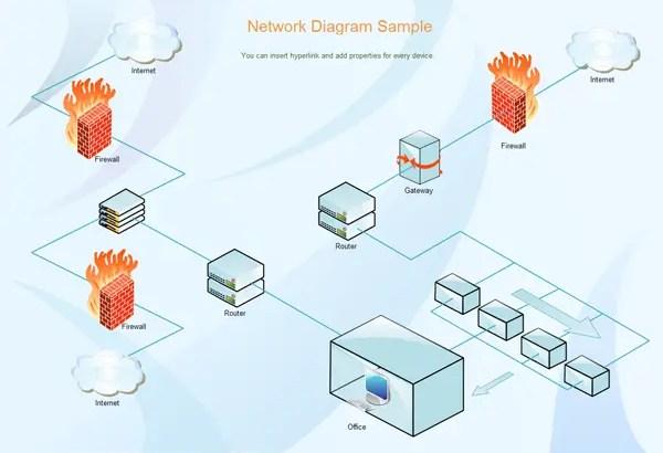 Network Tracing Nativo Su Windows Con Il Comando Netsh  Senza Installare Programmi Esterni