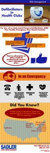 AED infographic