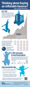 Inflatable-Bouncers-Infographic 3