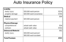 car-insurance-policy-exampleauto-liability-insurance-facts-car-finder-service-advice-mfqaif2r