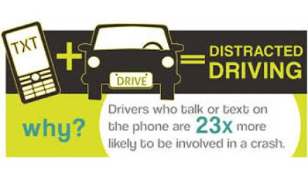 distracted-driving-by-texting