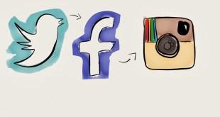 Καταγγελία πλαστοπροσωπίας στα Social Media
