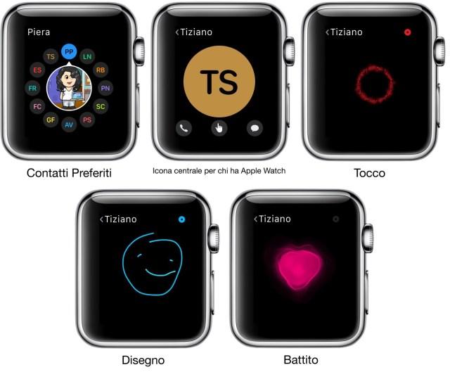 contatti-apple-watch