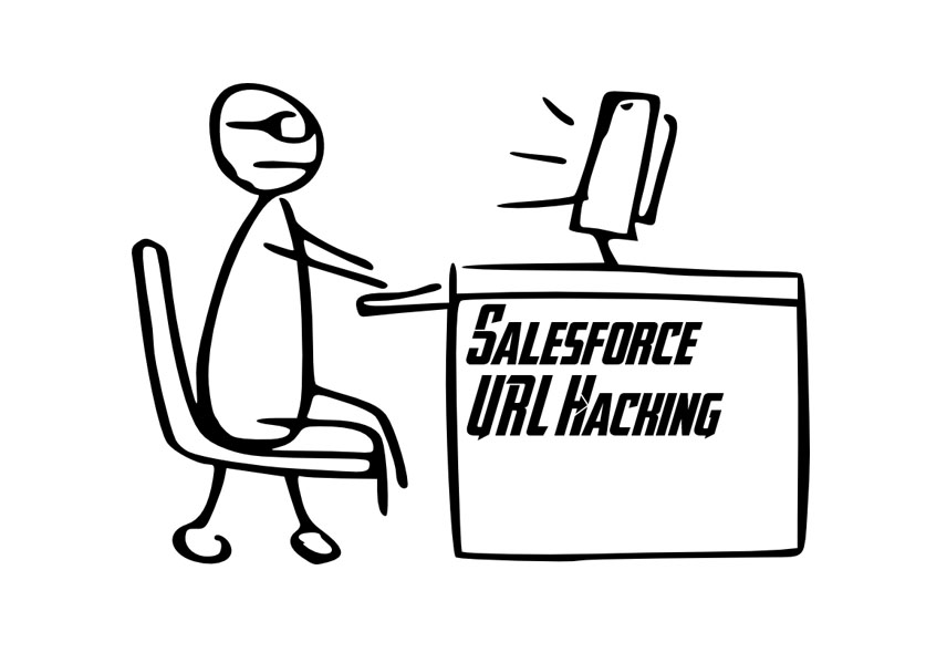 Salesforce URL Hacking - Tutorial