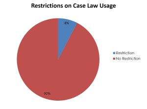 CaseLawRestrictions