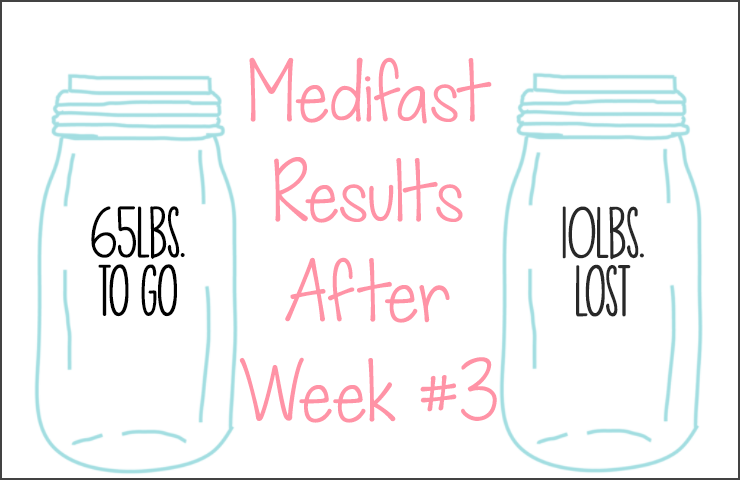 Medifast Journey | Week #3