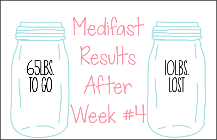 Medifast Journey | Week #4