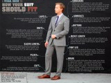 Men: How a suit, shirt, pair of pants and shoes make your entire outfit