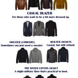 Mens-Stylish-Accessories-Jackets
