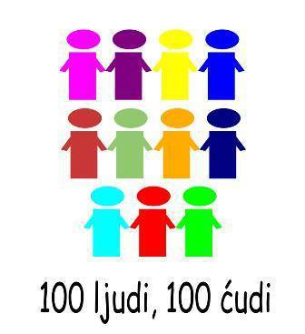 logo-100-ljudi