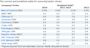 bank dividends that are likely to increase in 2011 and 2012