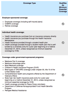 Minimum Essential Coverage under Obamacare