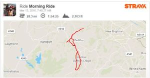 How to embed Strava into a blog page? (Reader's Questions)