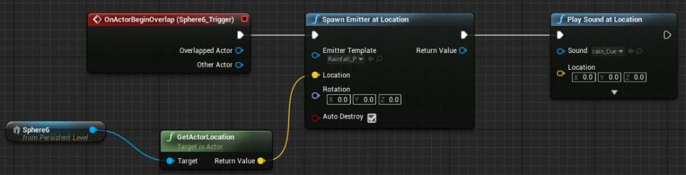 Triggered particle emitter