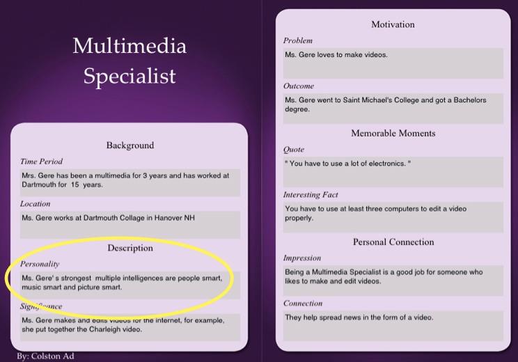 Multiple Intelligence Quiz Worksheet tesol materials design and – Multiple Intelligences Worksheets