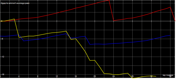 race-graph-sf1-a-final