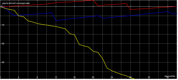 race-graph-sf1-b-final