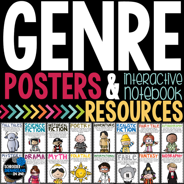 genre posters, anchor charts, 2nd grade genre resources, interactive notebooks