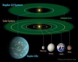 607773main_Kepler22bDiagram_raw_full