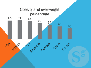 Image created by Sciengist with the data obtained from http://www.oecd.org/health/obesity-update.htm. ©Sciengist