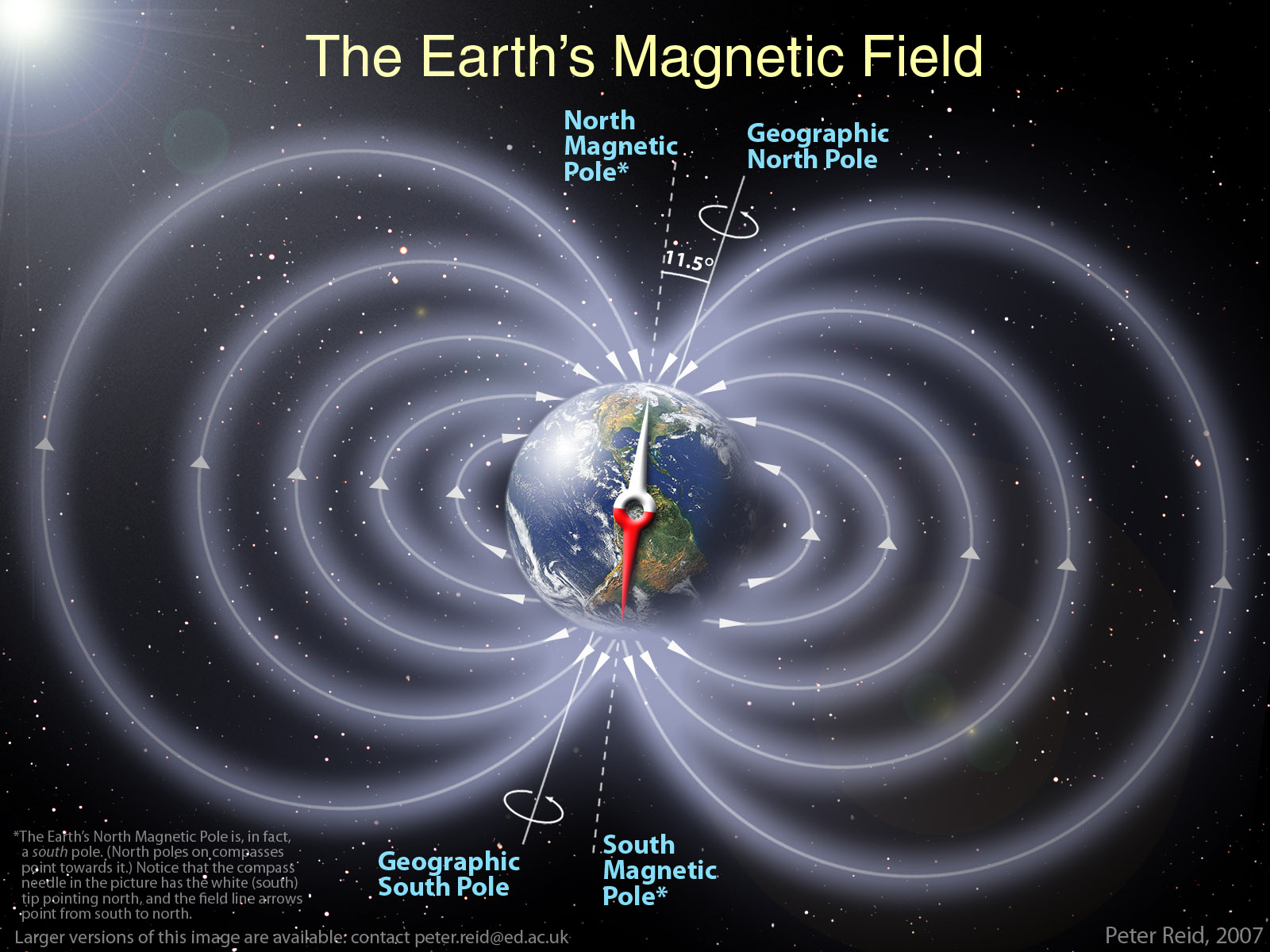 Magnetfeld Der Erde Wallpaper Das Magnetfeld Der Erde
